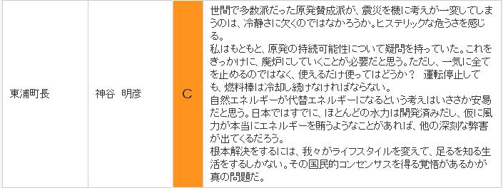 Tsuuhanseikatsu20120408b