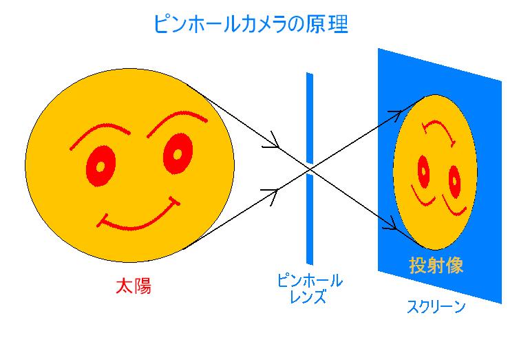 The_sun5