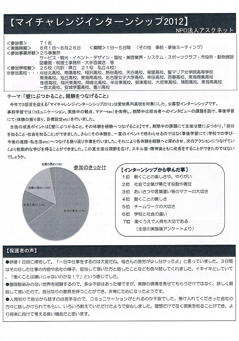 Asubashi20120915a
