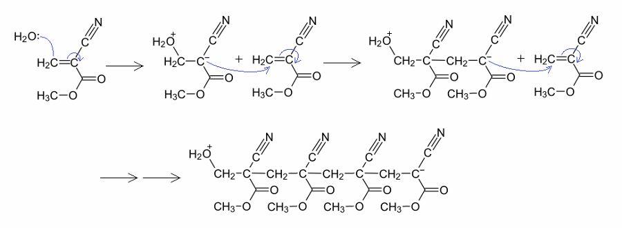 Cyanacrylat_polymerisation_001_900x