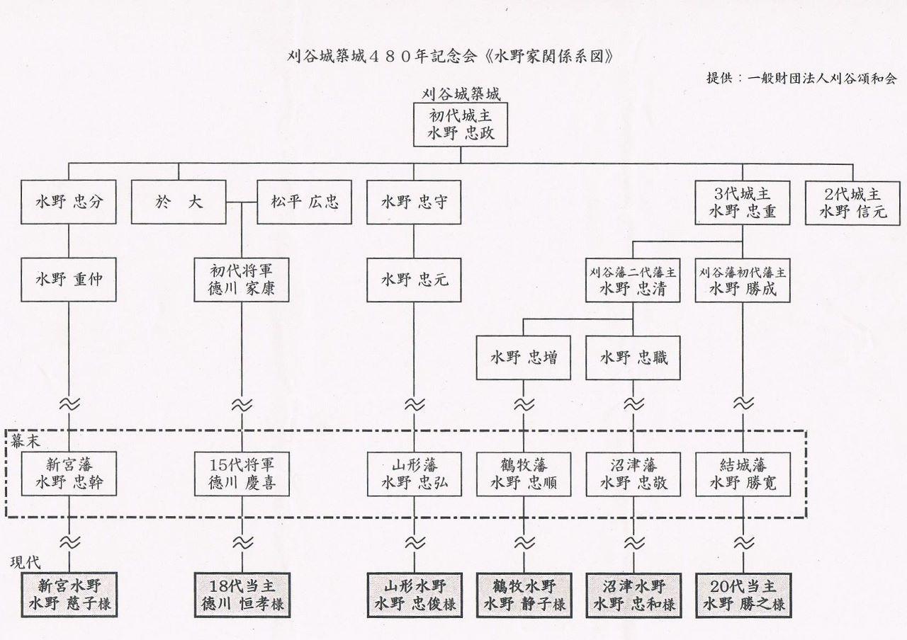 Mizunokesummit20130810l_1280x904