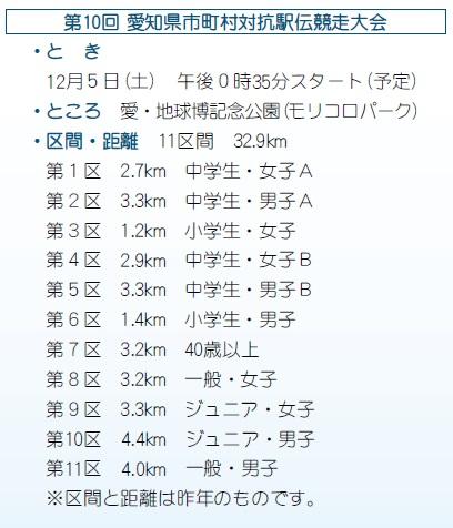 Aichiekiden20151205sensyubosyuu2