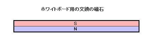 Bunchin_jisyaku