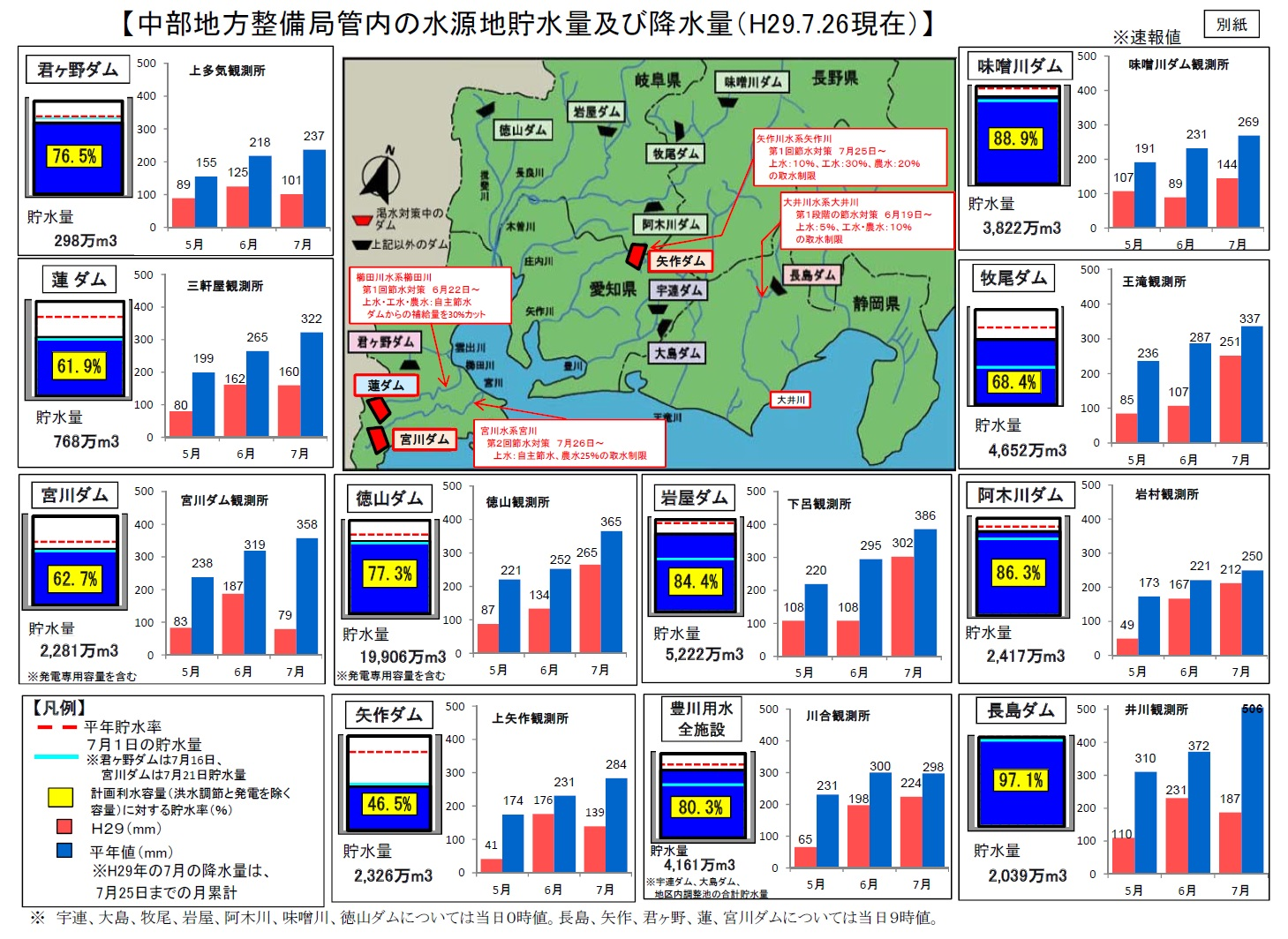 Chyuubuchisei_dam_20170726b