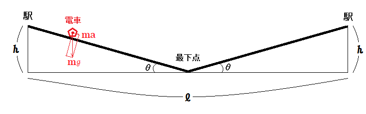 Chikatetsukoubai_fig_2