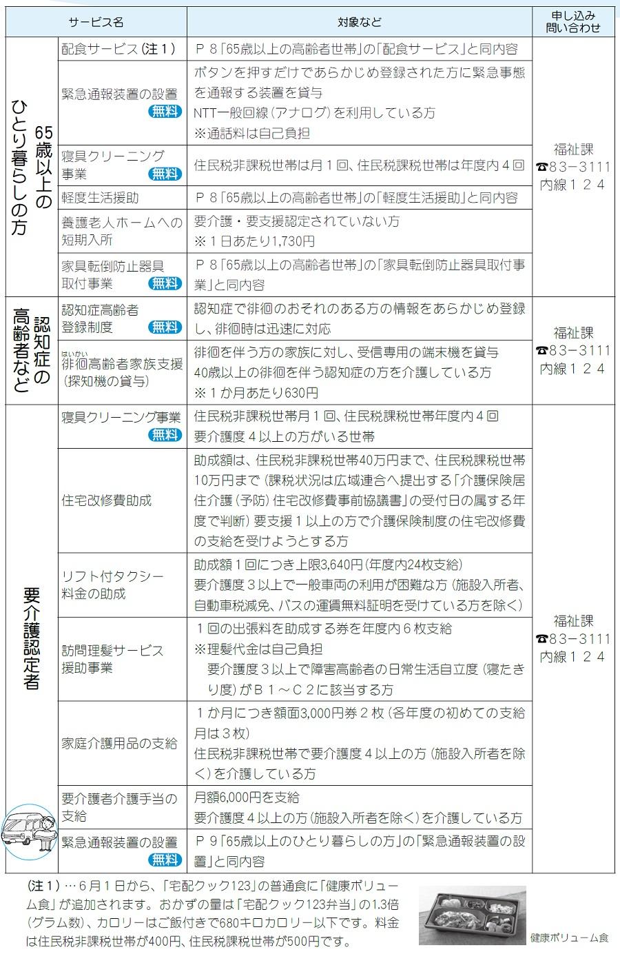 Koureisyahukushi_syoukai2018b