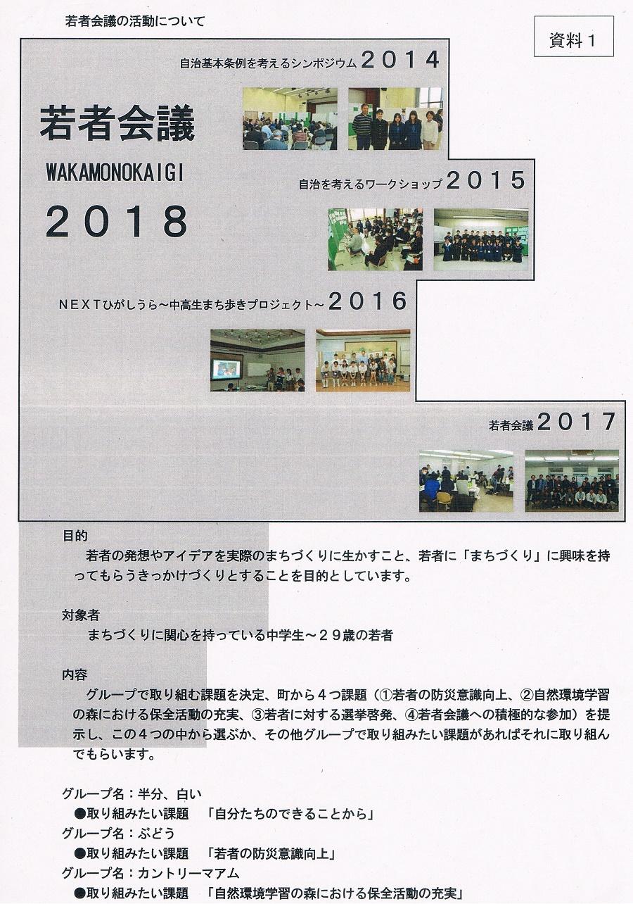 Wakamonokaigi20180915