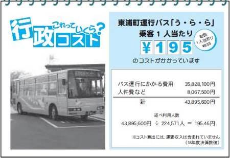 Kouhouhigashiura20080601p33