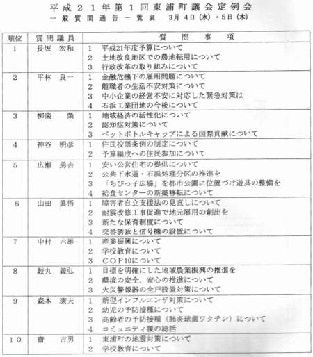 Ippanshitsumon2103tsukoku_2