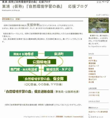 Gakusyuunomorisienblog20090502_2