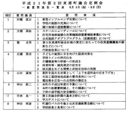 Ippanshitsumon2106tsukoku