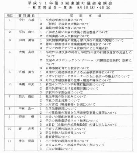 Ippanshitsumon2109tsukoku