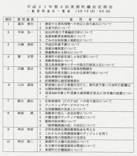 Ippanshitsumon2112tsukoku2