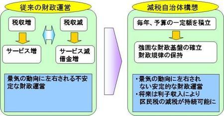 Genzeizititai_image_2