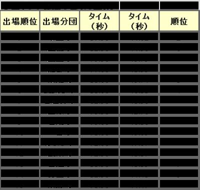 Aichisyoubousouhou20120721