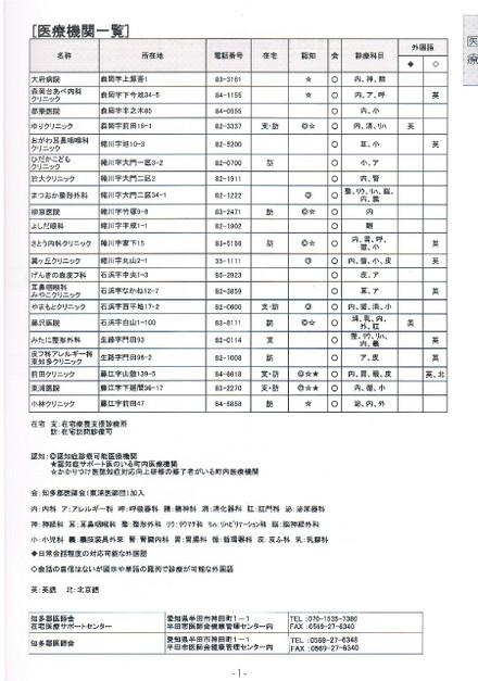 Zaitakuiryoukaigo2017a3_2