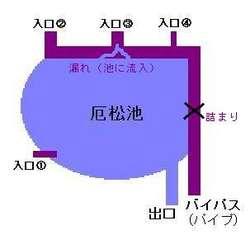Ikesuishitsu18ymap1_2