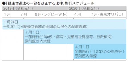 Kinen-jisshi20190701
