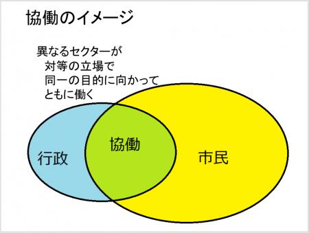 Kyoudou-no-image-2019