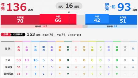Saigiin-senkyo-2019-2345