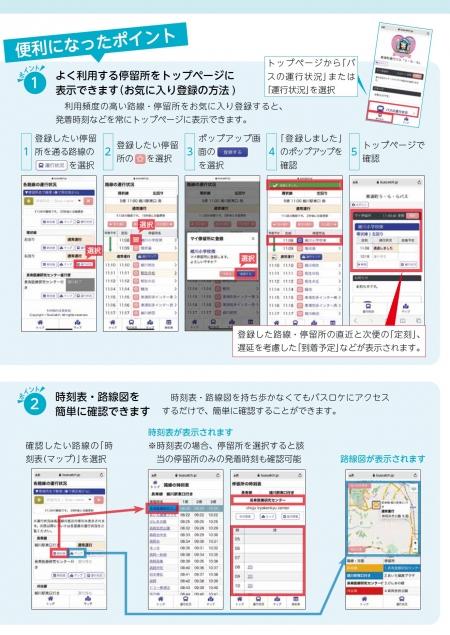 Buslocationsystem20210801b