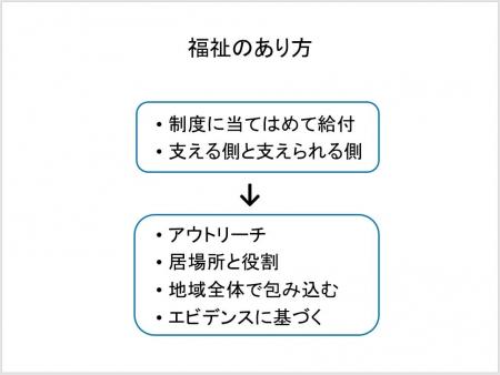 Gendaifukushi20200619b