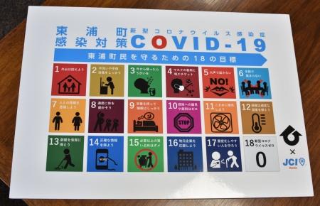 Handajc-covid19-campaign21500nnn