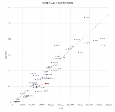 Kansensyasuu-graph20210321a