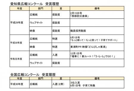 Kouhouconcours-jusyourireki20210321