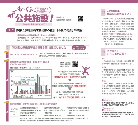 Koukyoushisetu-management20210401-no7
