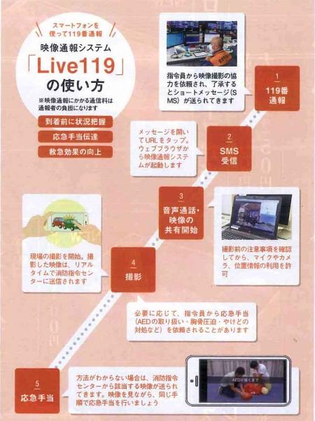 Live119900tpnnn