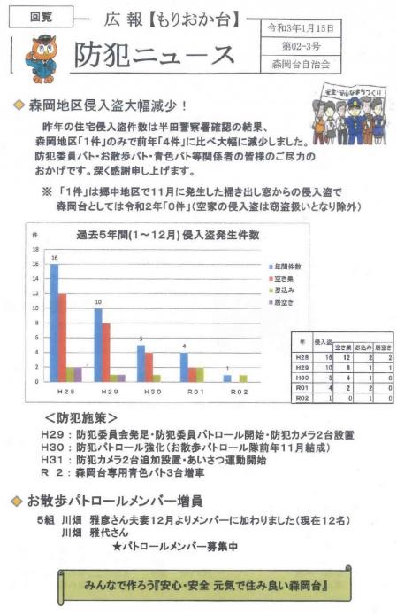 Moriokadai-bouhan-news20210115a0