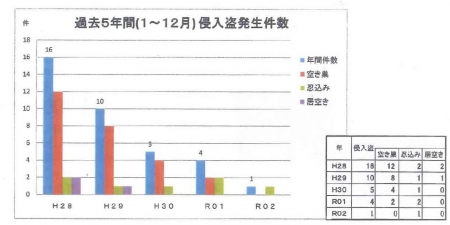 Moriokadai-bouhan-news20210115a2