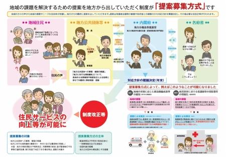 Teianbosyuuhoushiki-leaflet02